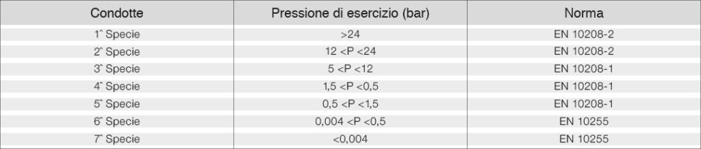 termocentro-tubi-acciaio-rivestiti-04